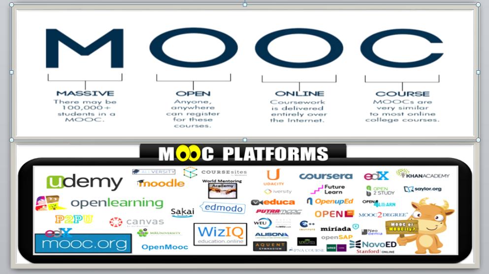မြန်မာ့ပညာရေးအထောက်အကူပြုဖြစ်လာနိုင်သည့်MOOCs Online learning နည်းပညာအကြောင်းသိကောင်းစရာ။
